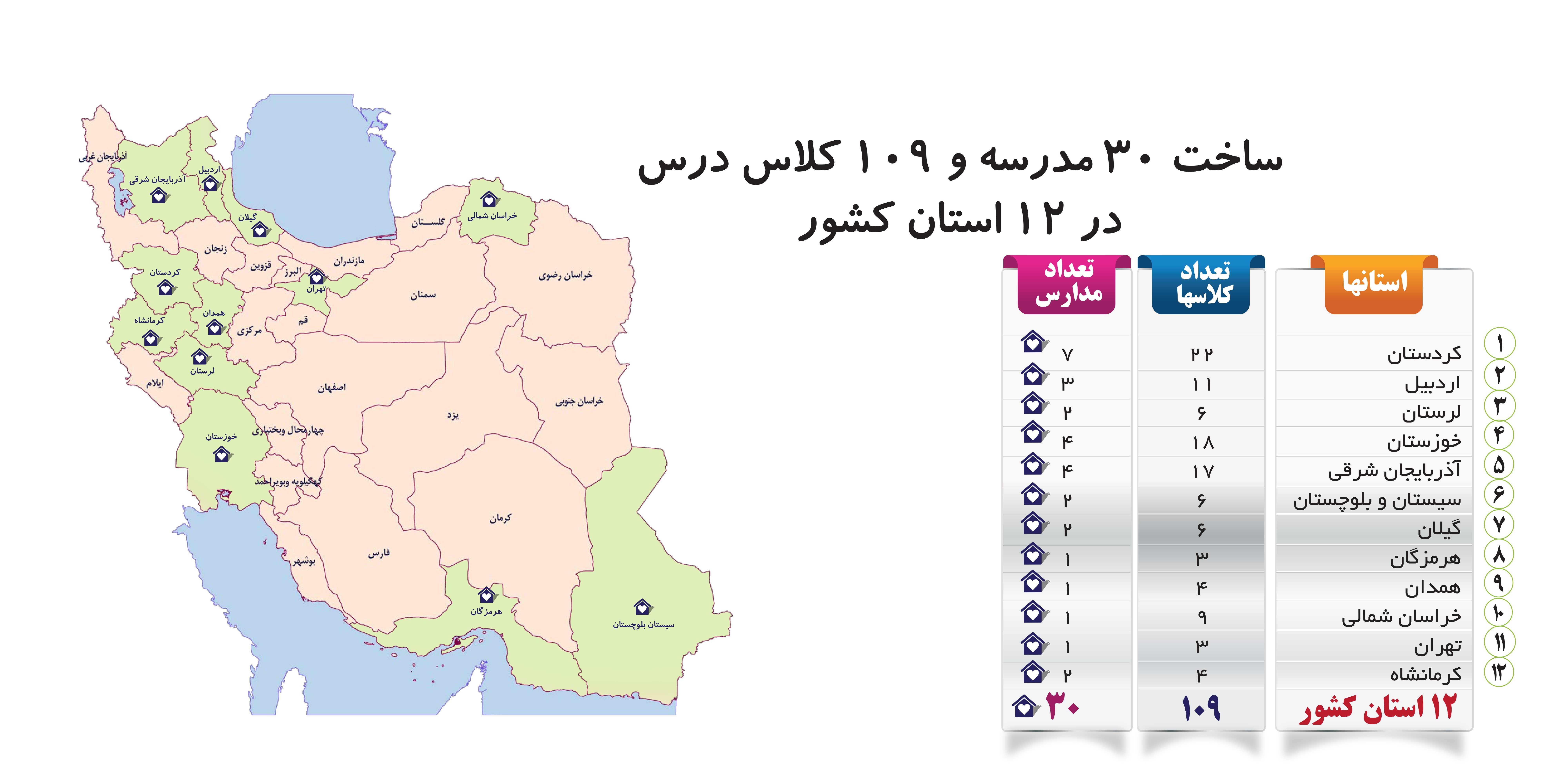 موسسه خیریه نیک گامان جمشید تهران